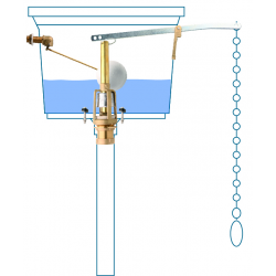 Conjuntos descarga cisterna alta